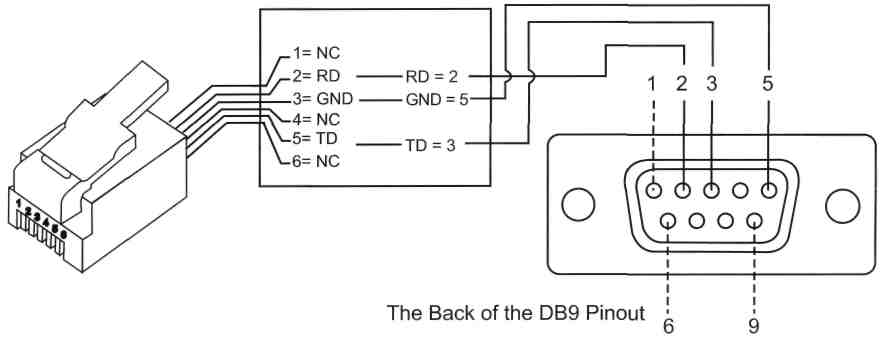 rs 232 to usb adapter wiring diagram